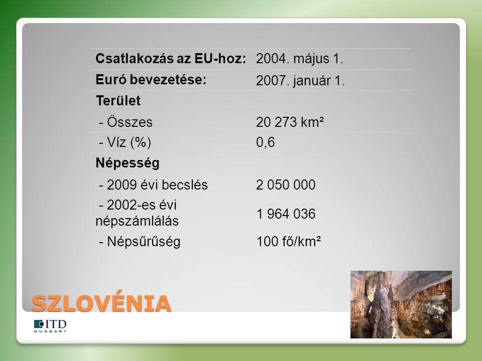 SZLOVÉNIA Csatlakozás az EU-hoz: 2004. május 1. Euró bevezetése: