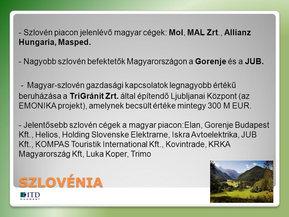 - Szlovén piacon jelenlévő magyar cégek: Mol, MAL Zrt