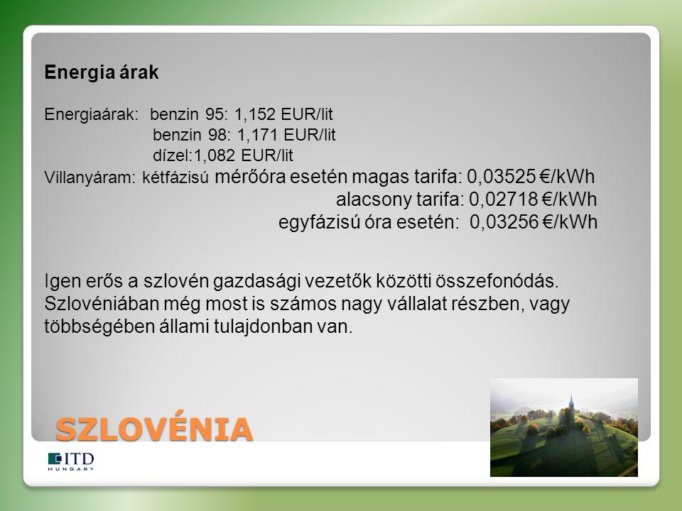 Energia árak Energiaárak: benzin 95: 1,152 EUR/lit benzin 98: 1,171 EUR/lit dízel:1,082 EUR/lit Villanyáram: kétfázisú mérőóra esetén magas tarifa: 0,03525 €/kWh alacsony tarifa: 0,02718 €/kWh egyfázisú óra esetén: 0,03256 €/kWh Igen erős a szlovén gazdasági vezetők közötti összefonódás.