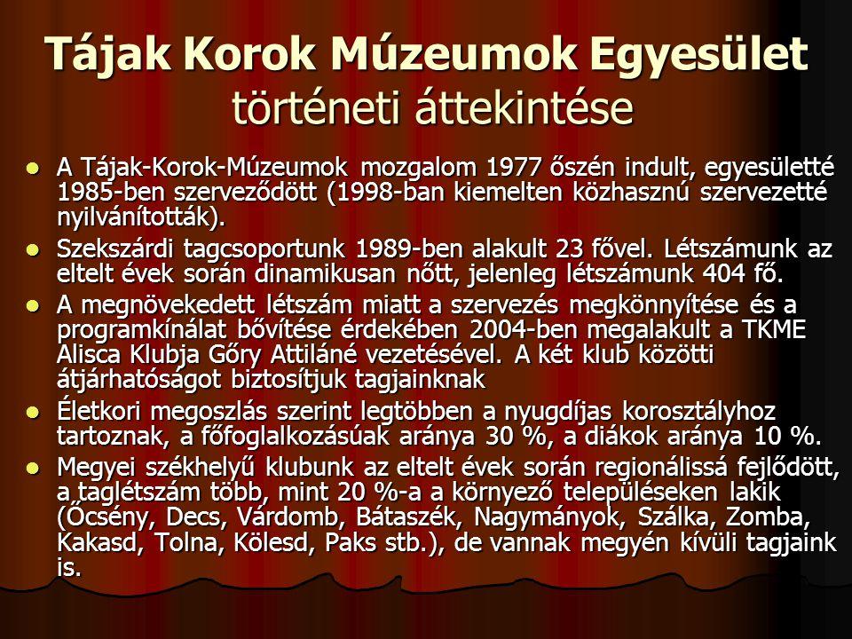 Tájak Korok Múzeumok Egyesület történeti áttekintése