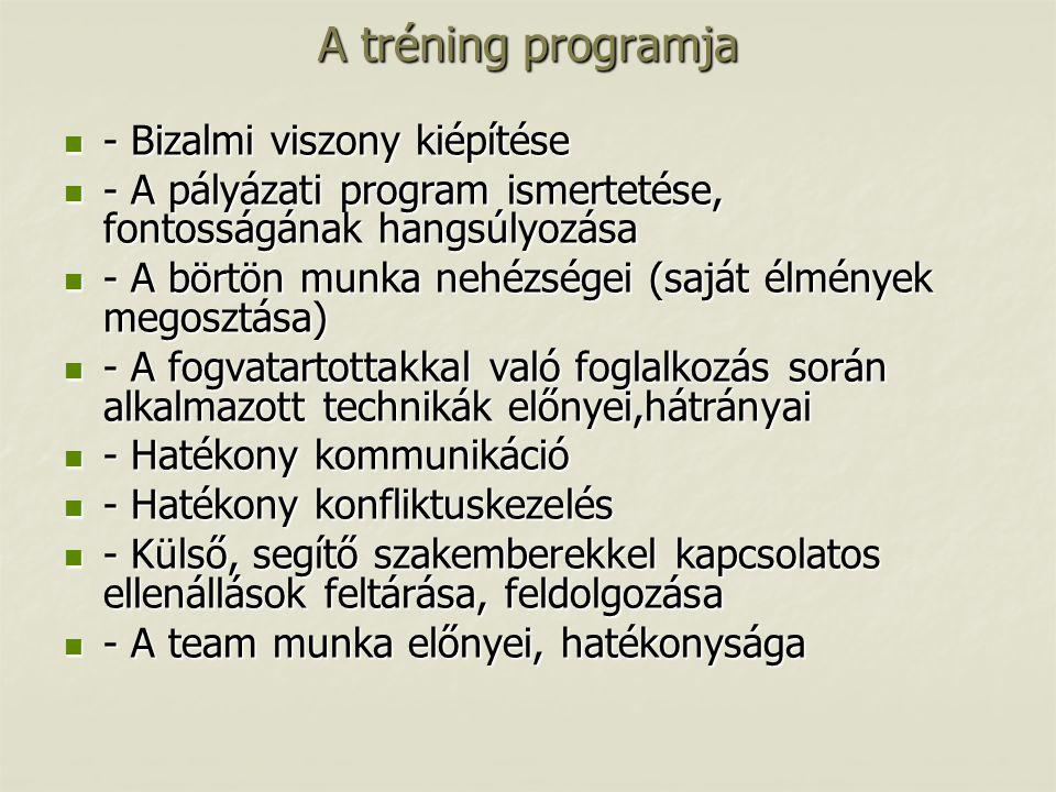 A tréning programja - Bizalmi viszony kiépítése