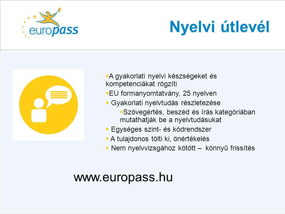 Nyelvi útlevél www.europass.hu