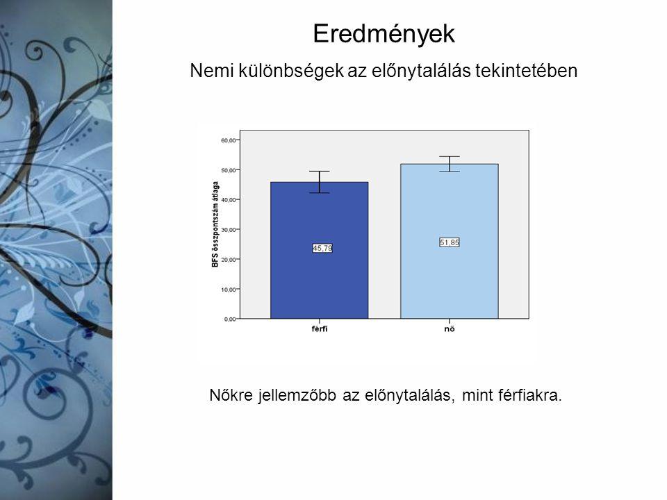 Eredmények Nemi különbségek az előnytalálás tekintetében