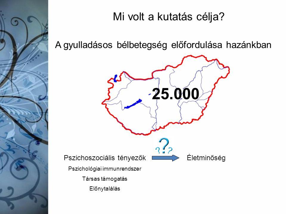 Mi volt a kutatás célja A gyulladásos bélbetegség előfordulása hazánkban. 25.000. Pszichoszociális tényezők.