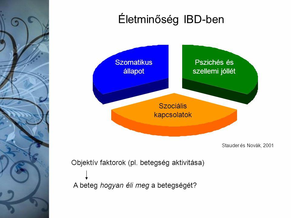 Életminőség IBD-ben Szomatikus állapot Pszichés és szellemi jóllét