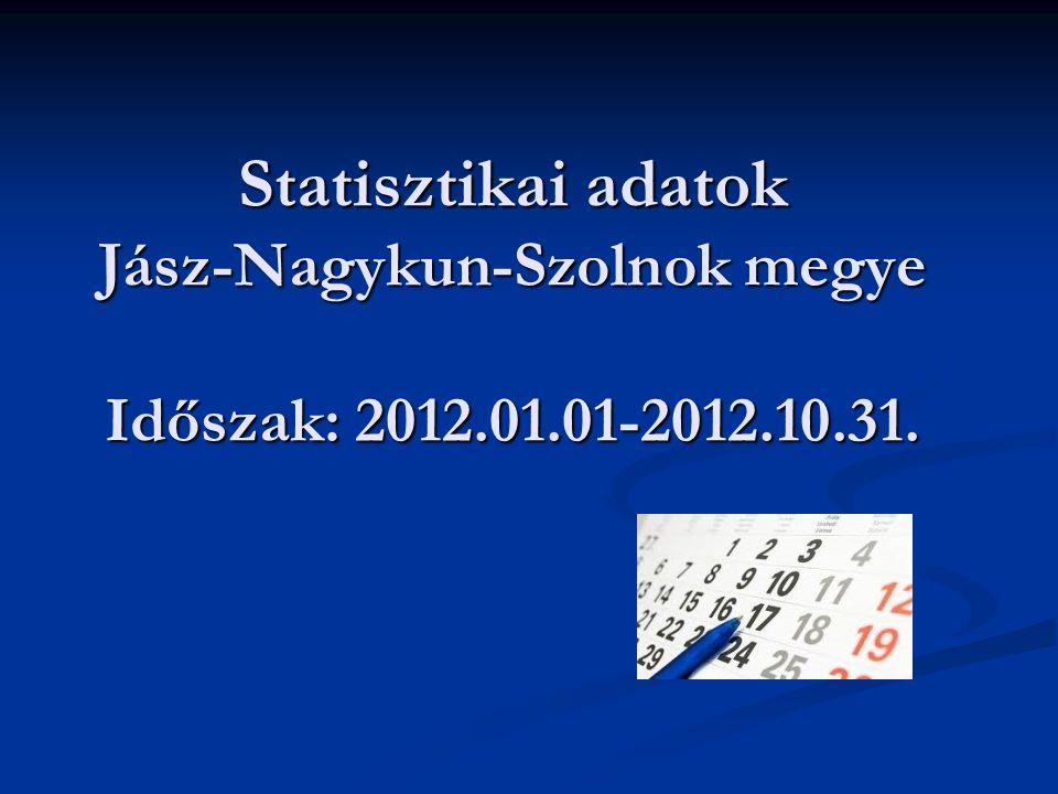 Statisztikai adatok Jász-Nagykun-Szolnok megye Időszak: 2012. 01