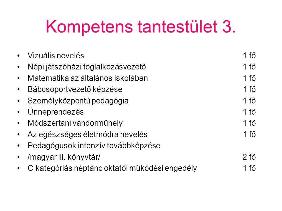 Kompetens tantestület 3.