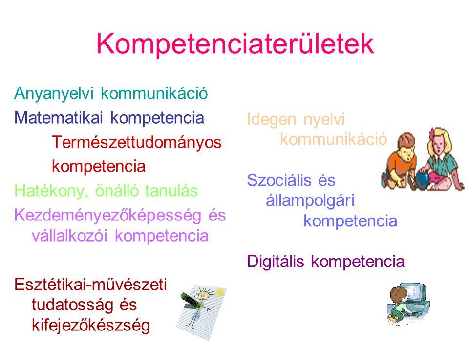 Kompetenciaterületek