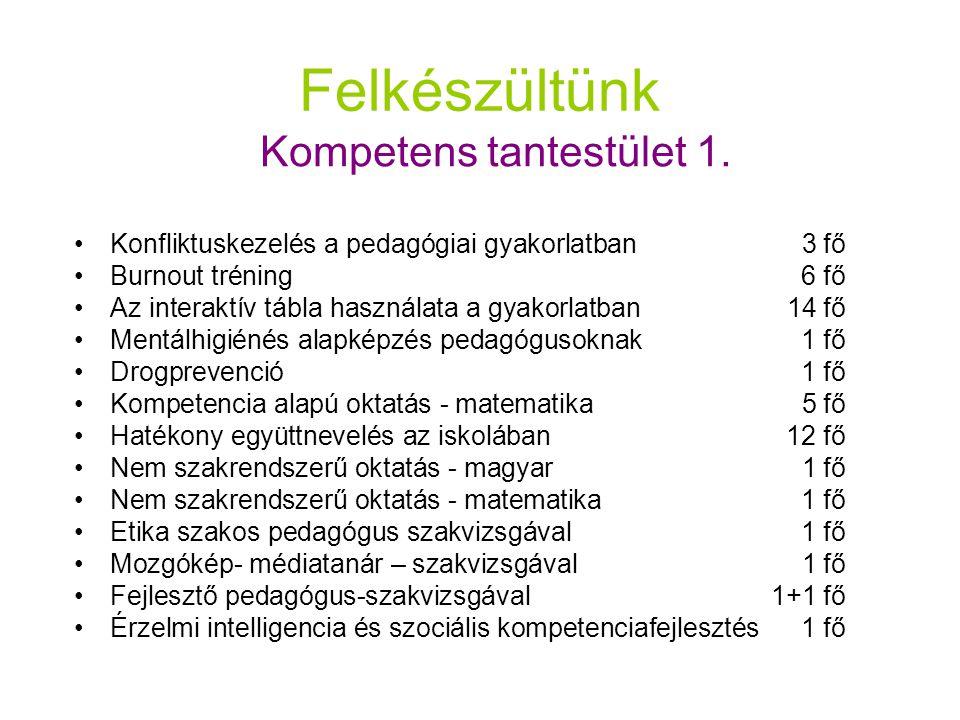 Kompetens tantestület 1.