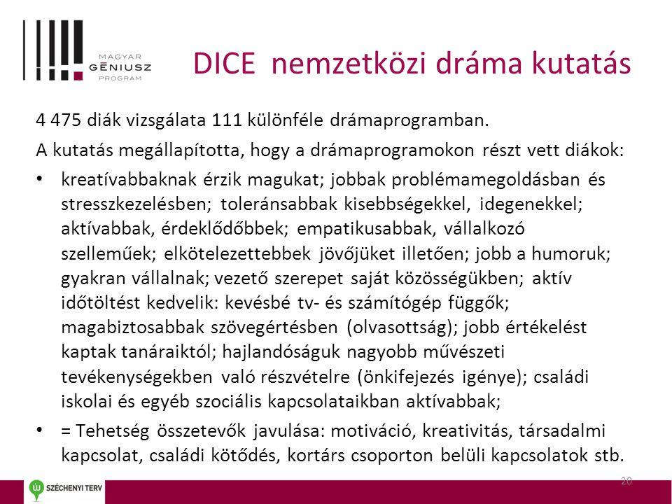 DICE nemzetközi dráma kutatás