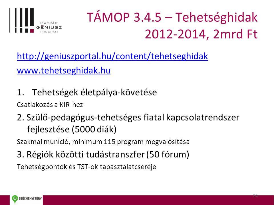 TÁMOP 3.4.5 – Tehetséghidak 2012-2014, 2mrd Ft