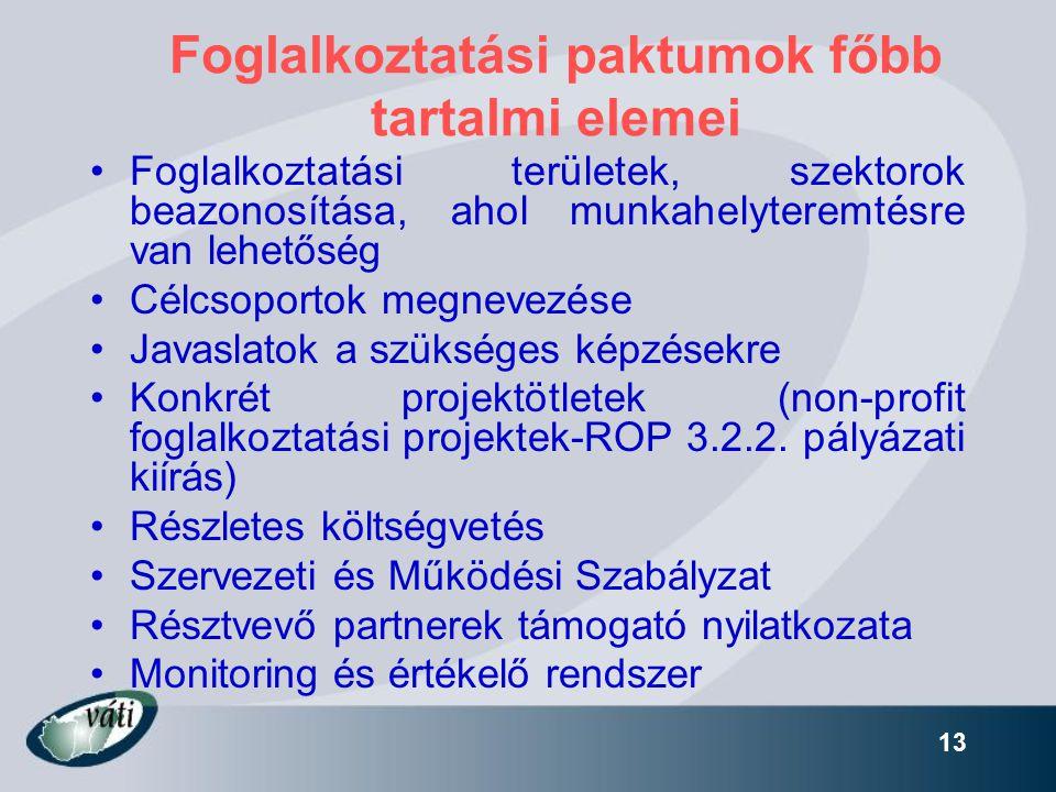 Foglalkoztatási paktumok főbb tartalmi elemei