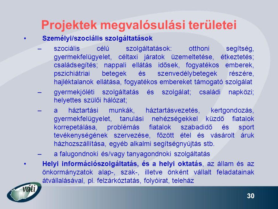 Projektek megvalósulási területei
