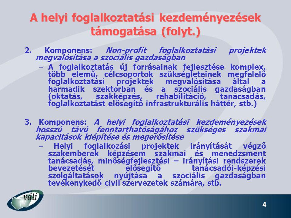 A helyi foglalkoztatási kezdeményezések támogatása (folyt.)