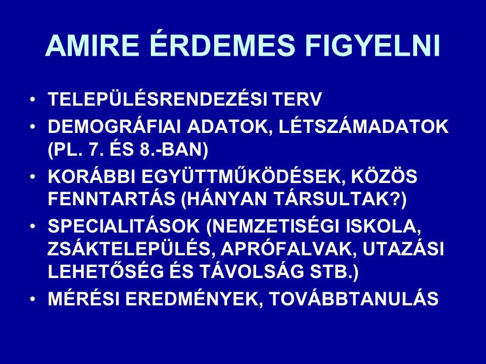AMIRE ÉRDEMES FIGYELNI