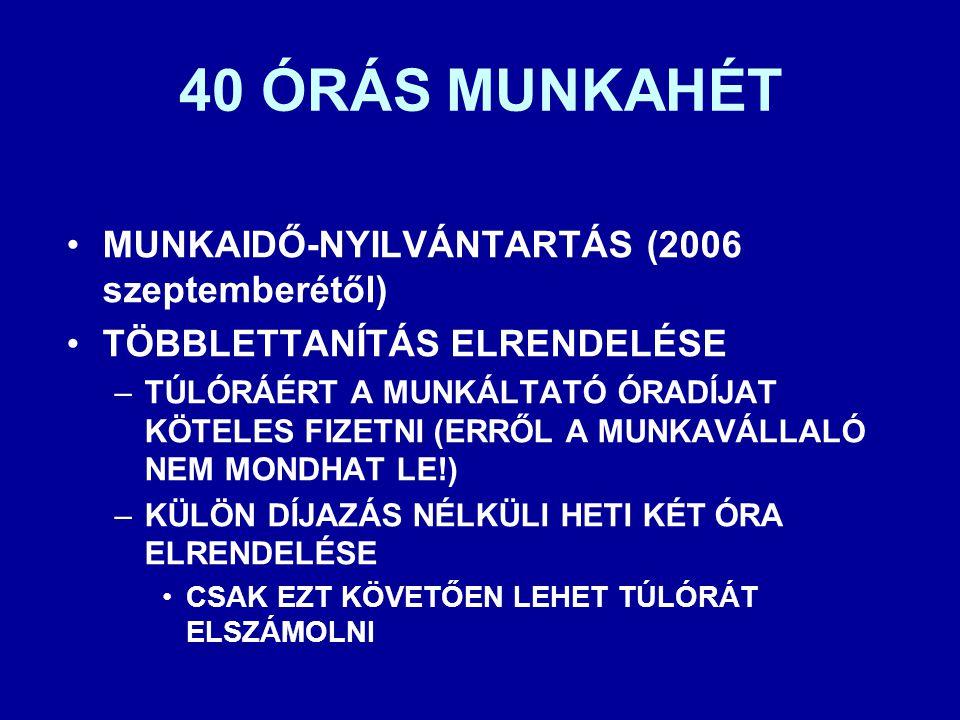 40 ÓRÁS MUNKAHÉT MUNKAIDŐ-NYILVÁNTARTÁS (2006 szeptemberétől)
