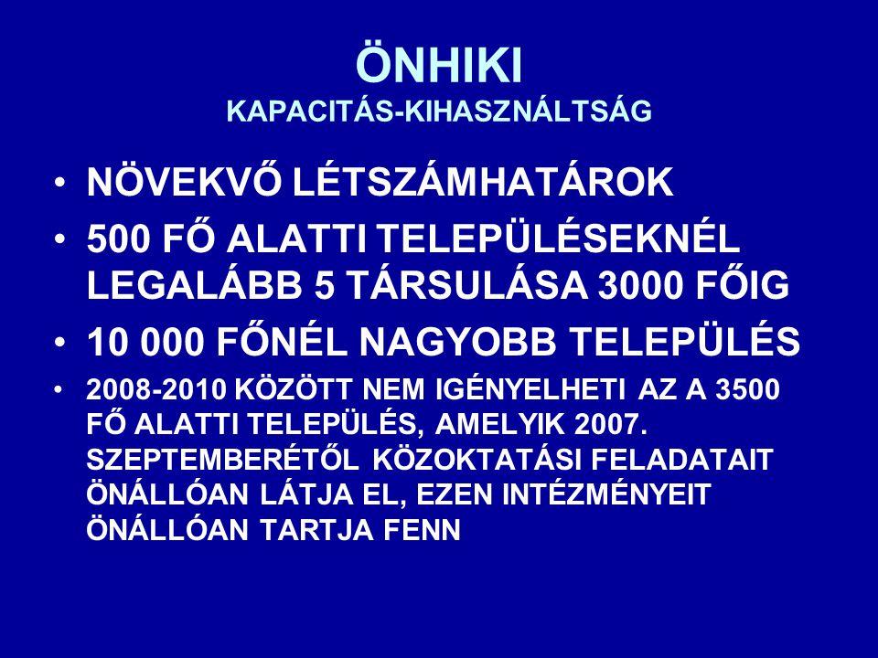 ÖNHIKI KAPACITÁS-KIHASZNÁLTSÁG