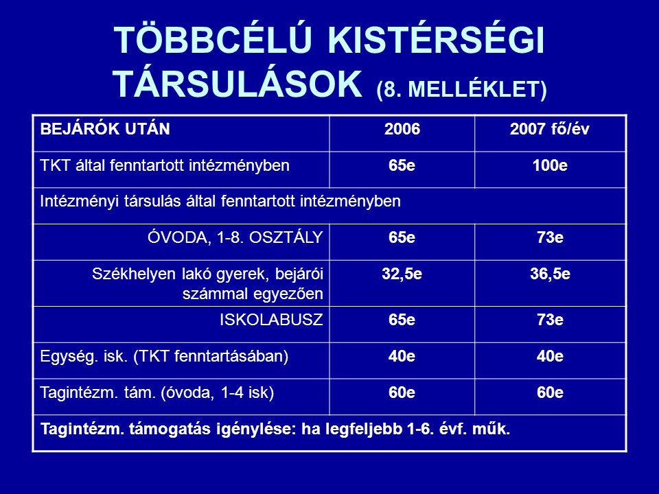 TÖBBCÉLÚ KISTÉRSÉGI TÁRSULÁSOK (8. MELLÉKLET)