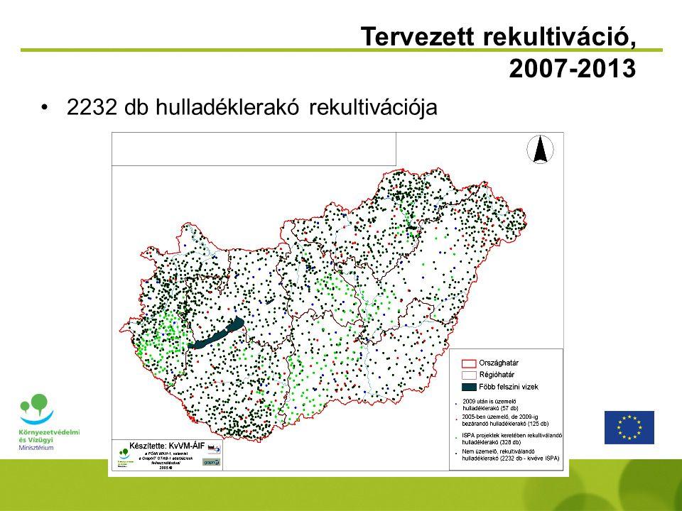 Tervezett rekultiváció, 2007-2013