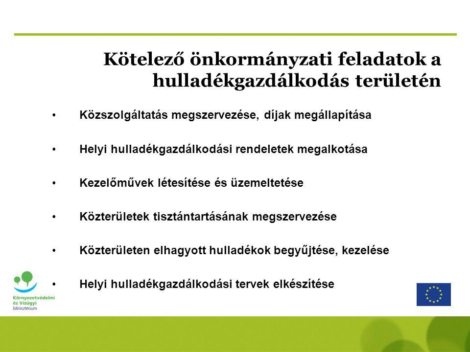 Kötelező önkormányzati feladatok a hulladékgazdálkodás területén