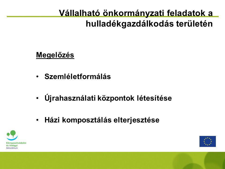 Vállalható önkormányzati feladatok a hulladékgazdálkodás területén