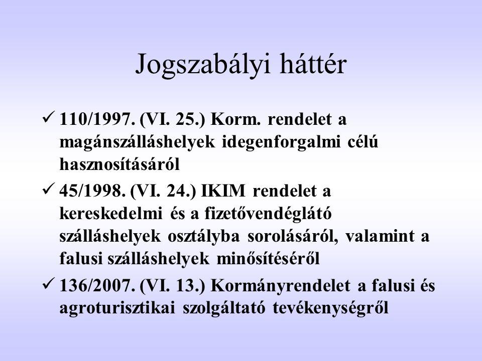 Jogszabályi háttér 110/1997. (VI. 25.) Korm. rendelet a magánszálláshelyek idegenforgalmi célú hasznosításáról.