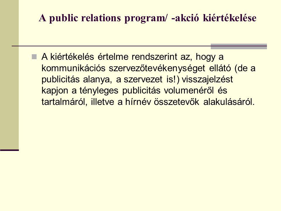 A public relations program/ -akció kiértékelése