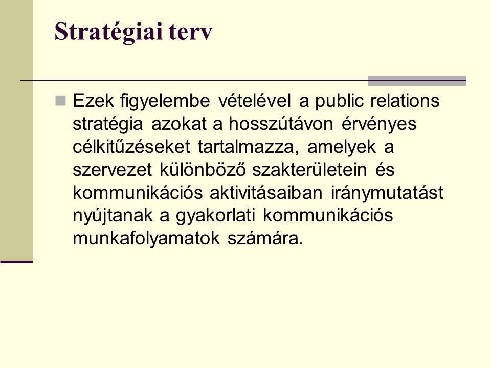 Stratégiai terv