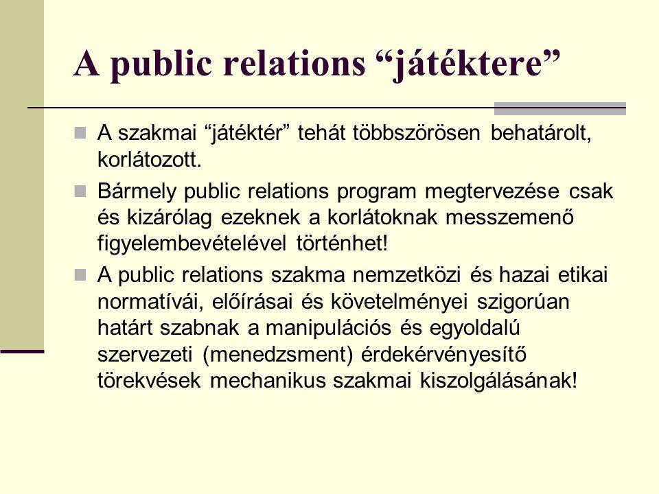 A public relations játéktere