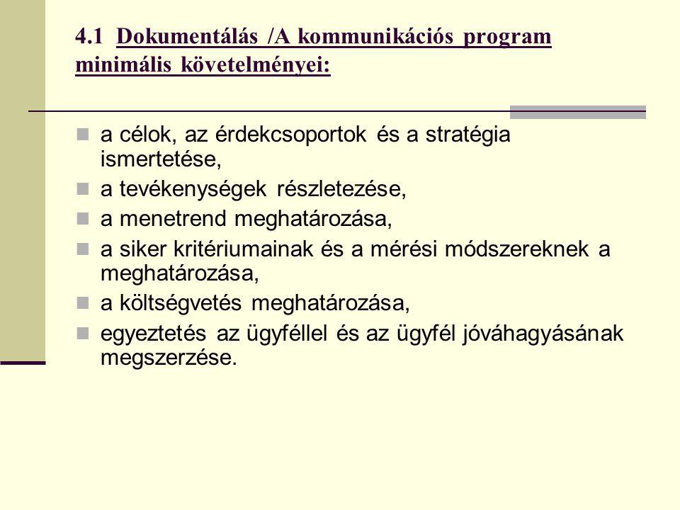 4.1 Dokumentálás /A kommunikációs program minimális követelményei: