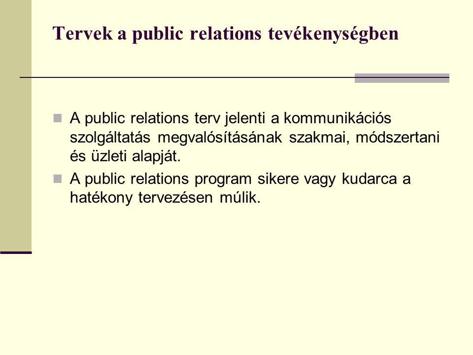 Tervek a public relations tevékenységben
