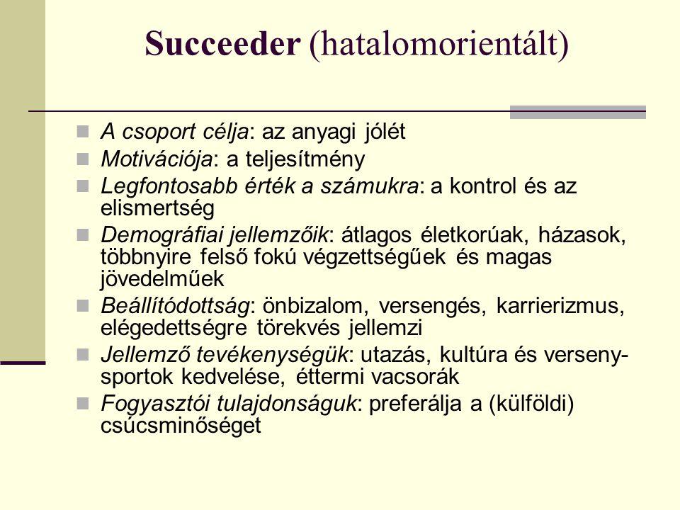 Succeeder (hatalomorientált)