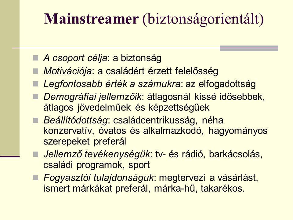 Mainstreamer (biztonságorientált)
