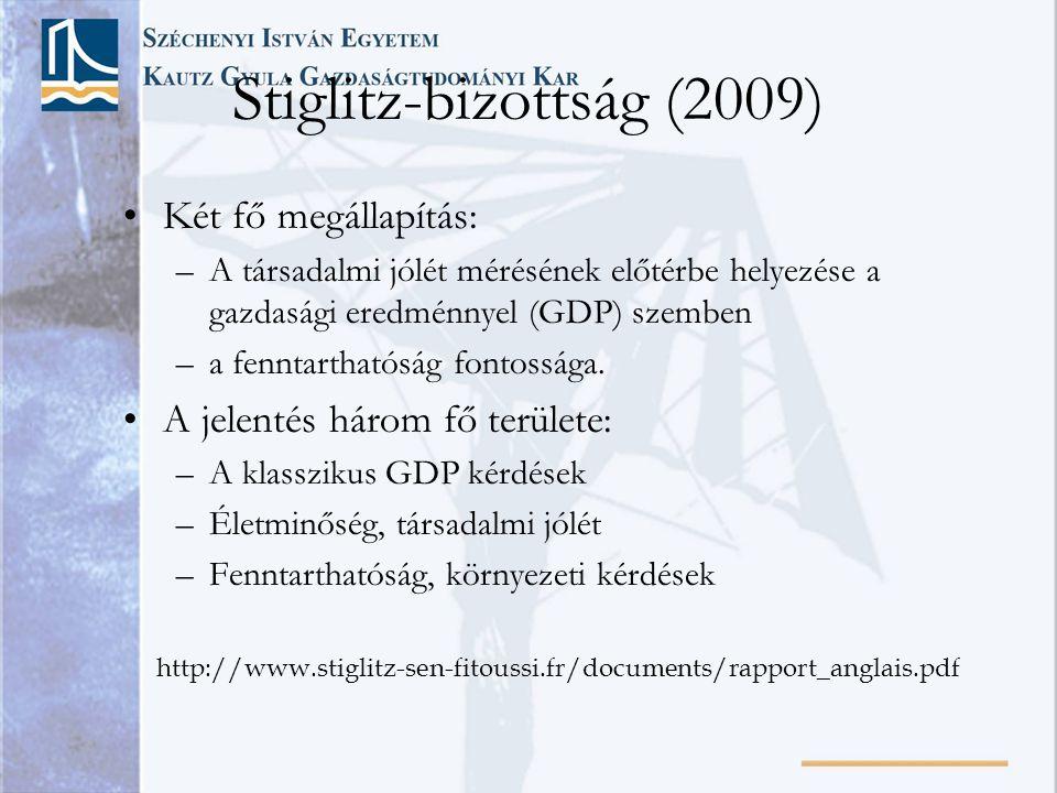 Stiglitz-bizottság (2009)