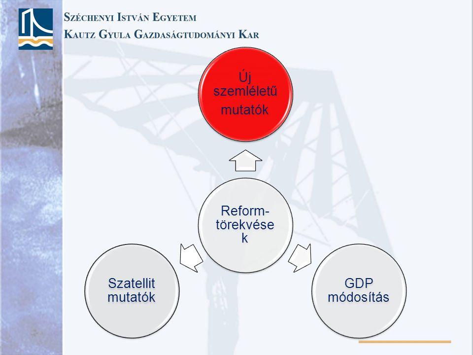 Reform-törekvések GDP módosítás Szatellit mutatók Új szemléletű