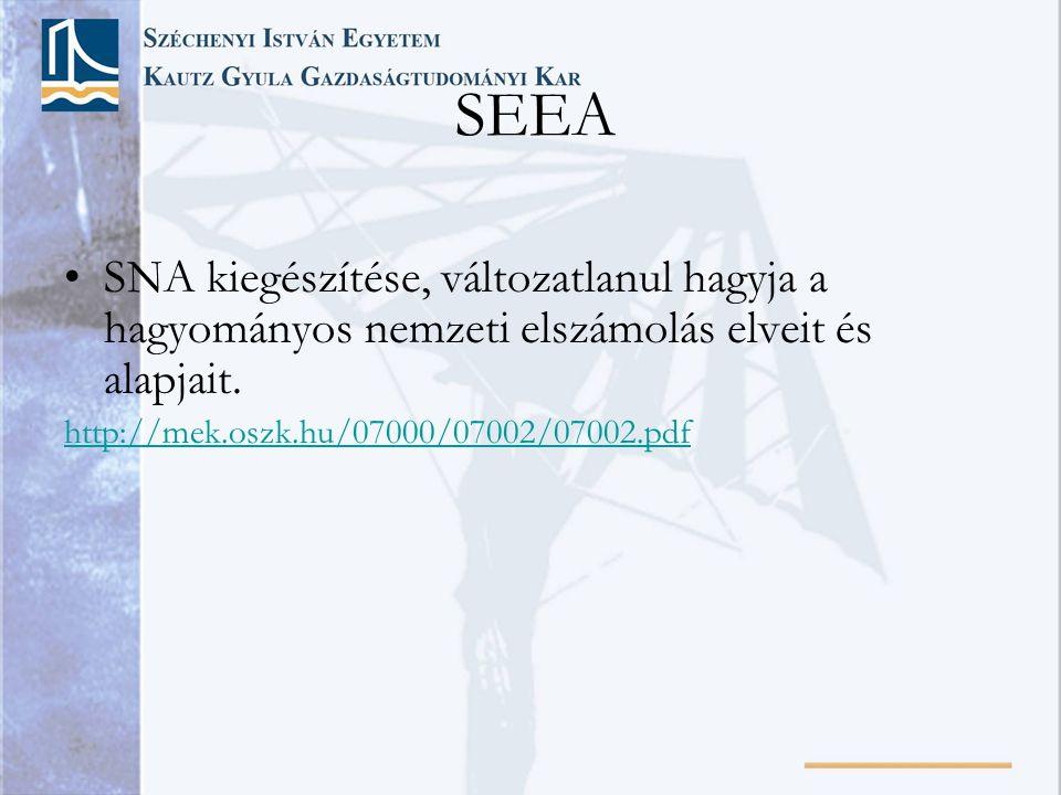 SEEA SNA kiegészítése, változatlanul hagyja a hagyományos nemzeti elszámolás elveit és alapjait.