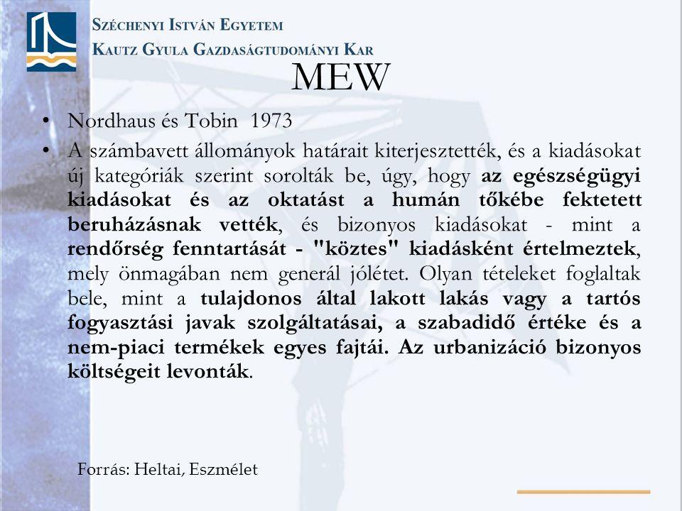 MEW Nordhaus és Tobin 1973.