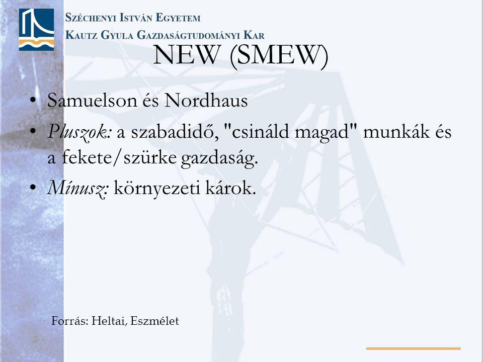 NEW (SMEW) Samuelson és Nordhaus
