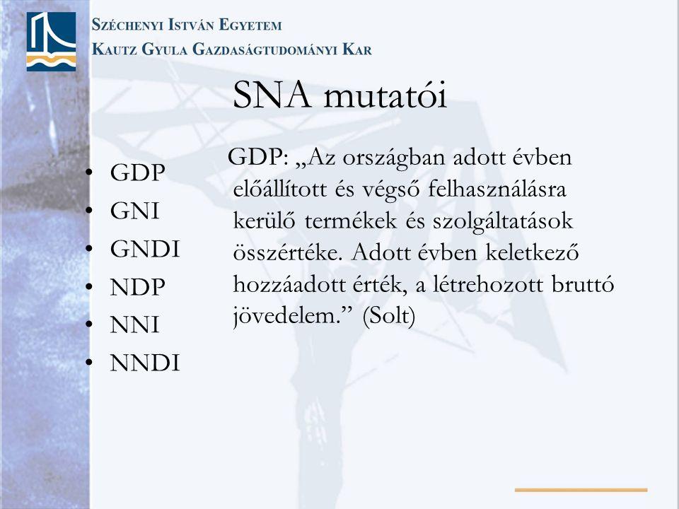 SNA mutatói