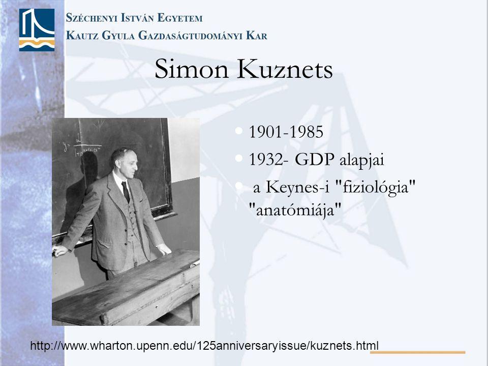 Simon Kuznets 1901-1985 1932- GDP alapjai