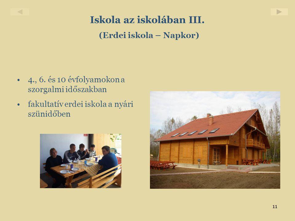 Iskola az iskolában III. (Erdei iskola – Napkor)