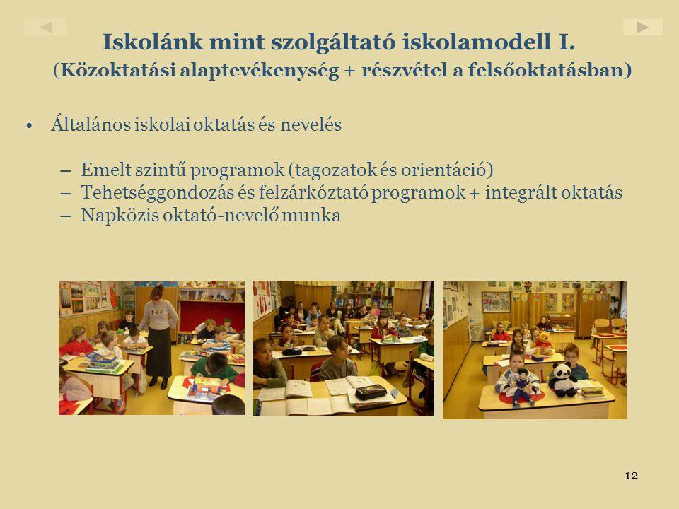 Iskolánk mint szolgáltató iskolamodell I