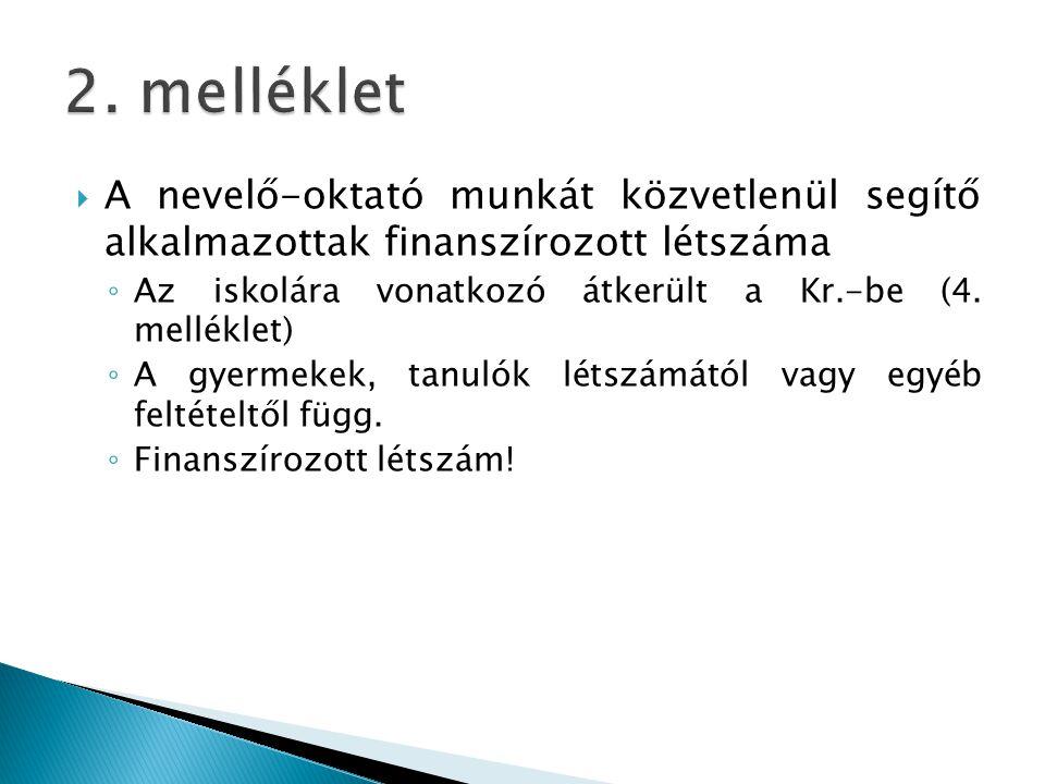 2. melléklet A nevelő-oktató munkát közvetlenül segítő alkalmazottak finanszírozott létszáma.