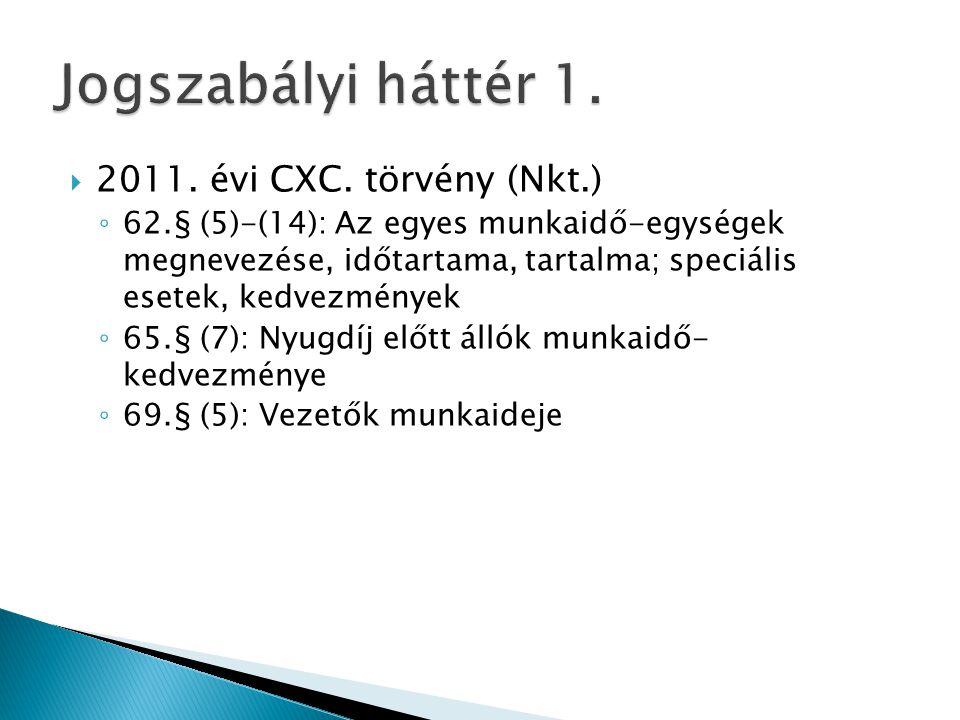 Jogszabályi háttér 1. 2011. évi CXC. törvény (Nkt.)