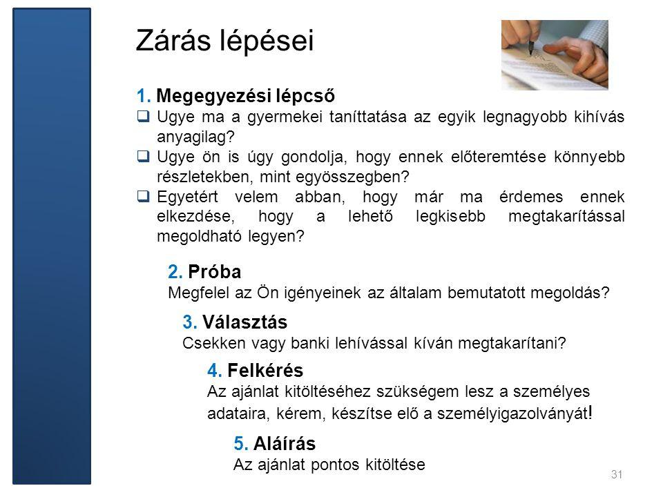 Zárás lépései 1. Megegyezési lépcső 2. Próba 3. Választás 4. Felkérés
