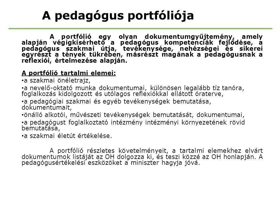 A pedagógus portfóliója