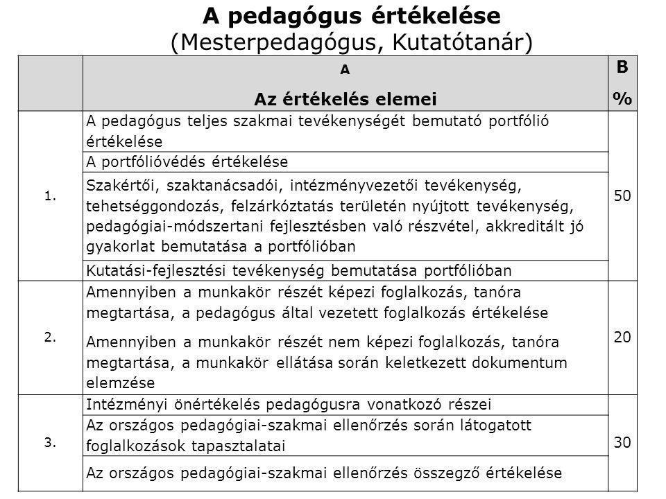 A pedagógus értékelése (Mesterpedagógus, Kutatótanár)