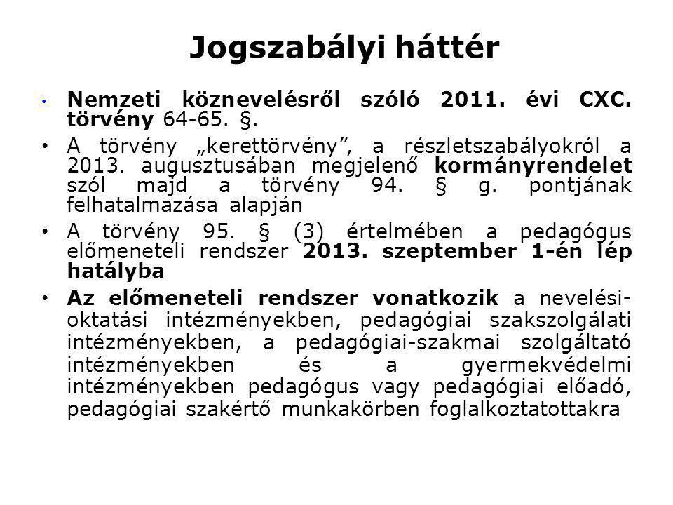 Jogszabályi háttér Nemzeti köznevelésről szóló 2011. évi CXC. törvény 64-65. §.