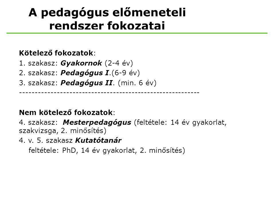 A pedagógus előmeneteli rendszer fokozatai