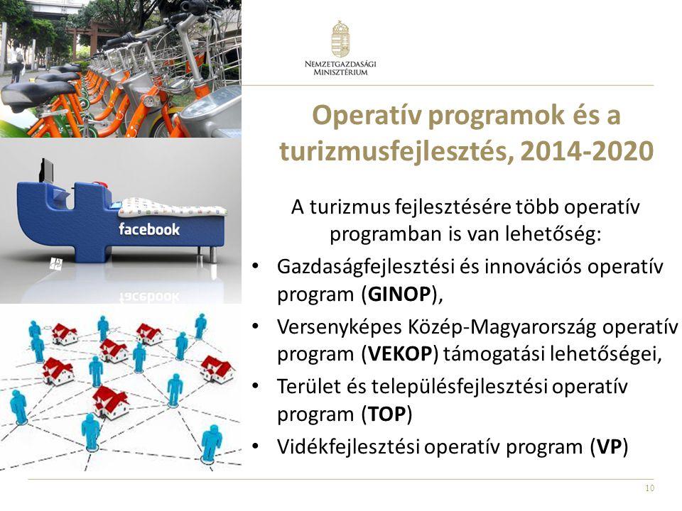 Operatív programok és a turizmusfejlesztés, 2014-2020